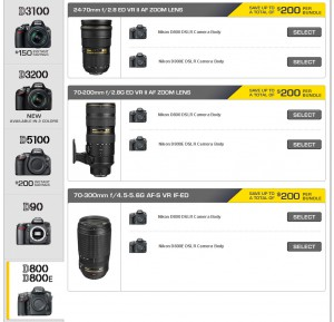 Nikon D800 Lens Bundle Savings